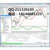 出租二元期权软件MT4出售系统搭建