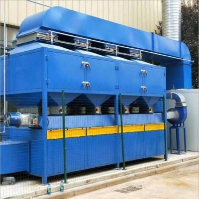 催化燃烧设备 工业废气处理设计方案
