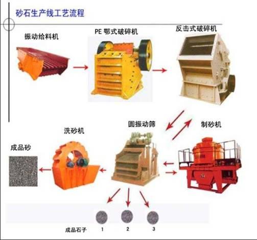 铂思特钾长石设备,钾长石破碎设备,钾长石磨粉生产工艺