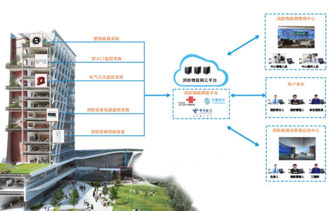 长沙机电安装公司哪家好?2020机电安装公司全网推荐