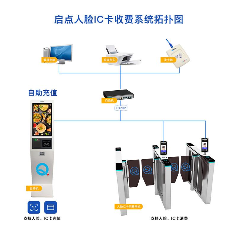 义马市人脸识别闸机消费系统,闸机刷脸消费系统,启点科技